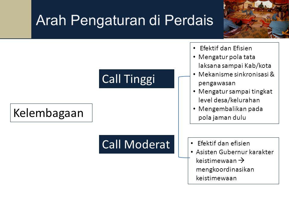 34 Arah Pengaturan di Perdais Call Tinggi Kelembagaan Call Moderat