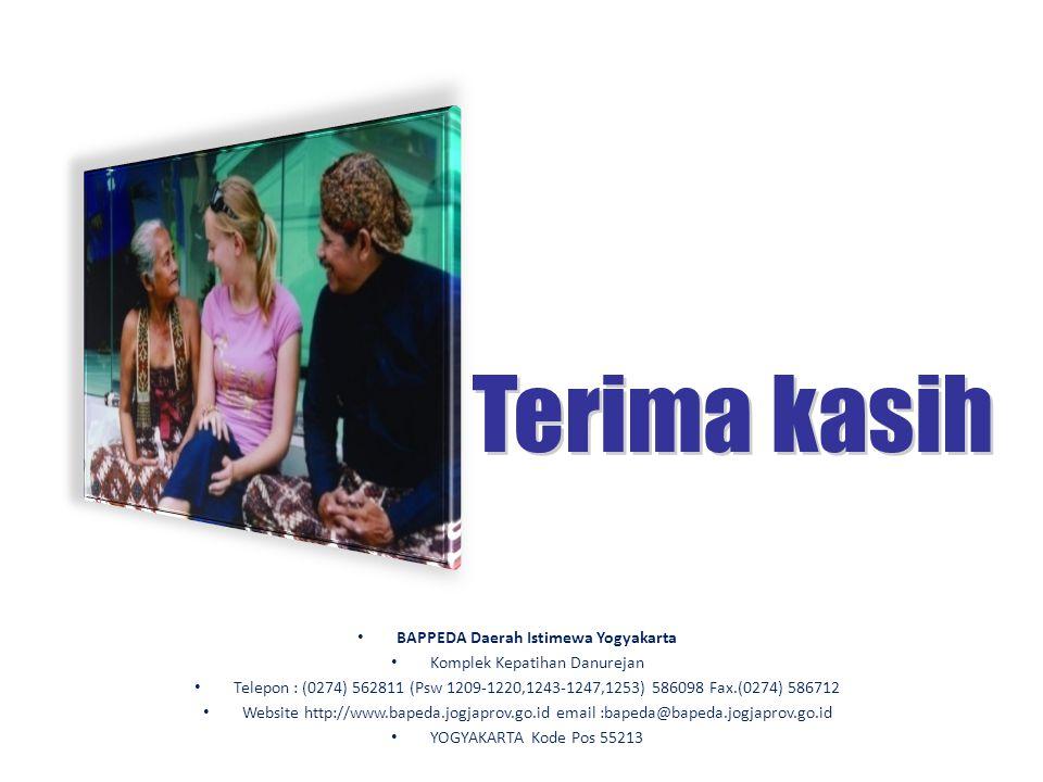 BAPPEDA Daerah Istimewa Yogyakarta