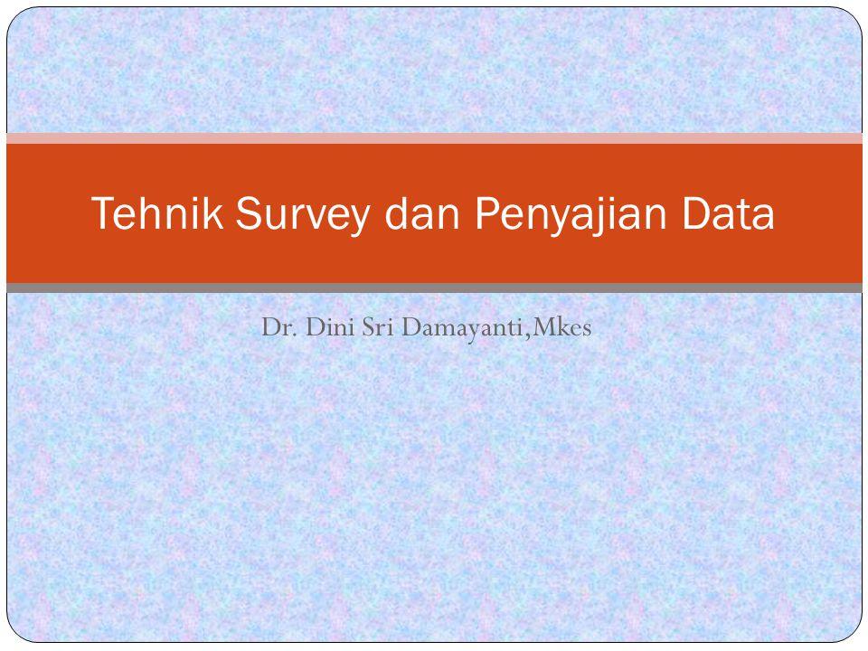 Tehnik Survey dan Penyajian Data