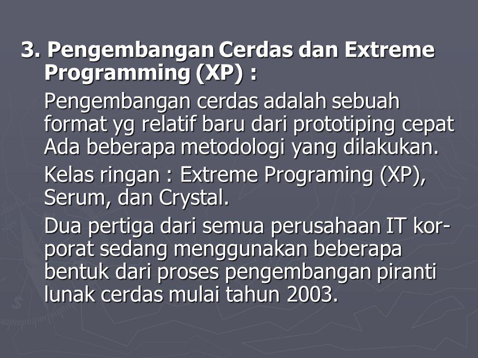 3. Pengembangan Cerdas dan Extreme Programming (XP) :