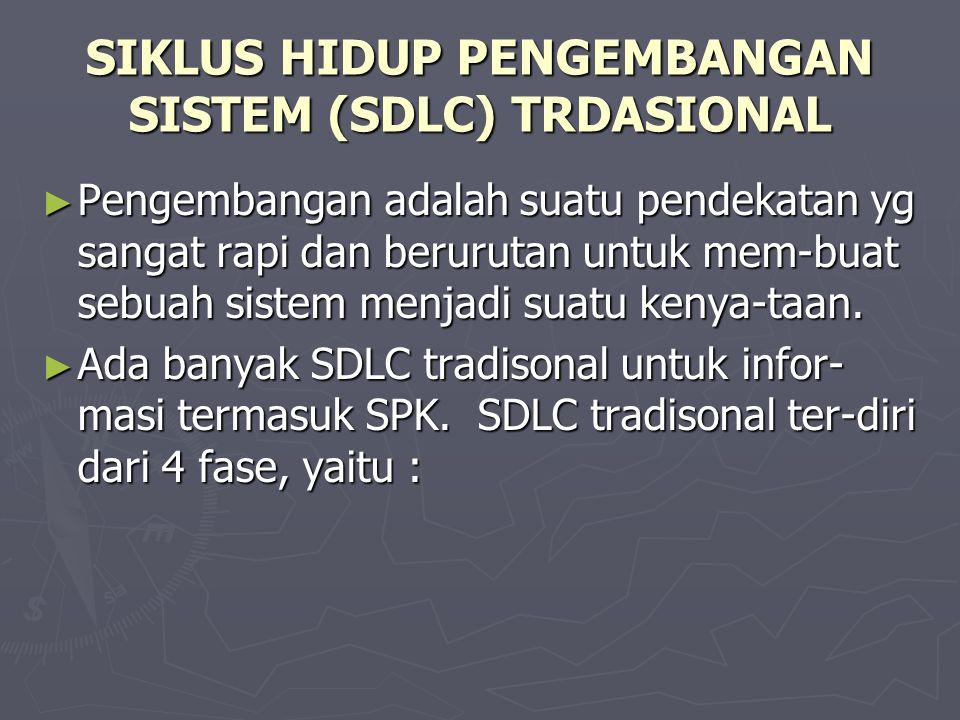 SIKLUS HIDUP PENGEMBANGAN SISTEM (SDLC) TRDASIONAL