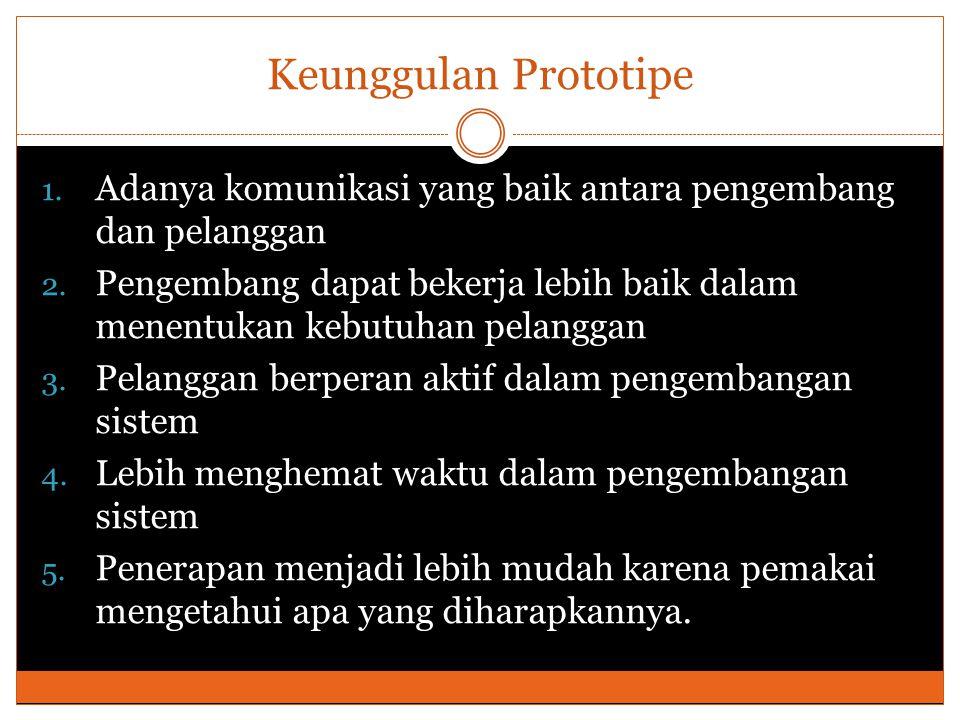 Keunggulan Prototipe Adanya komunikasi yang baik antara pengembang dan pelanggan.