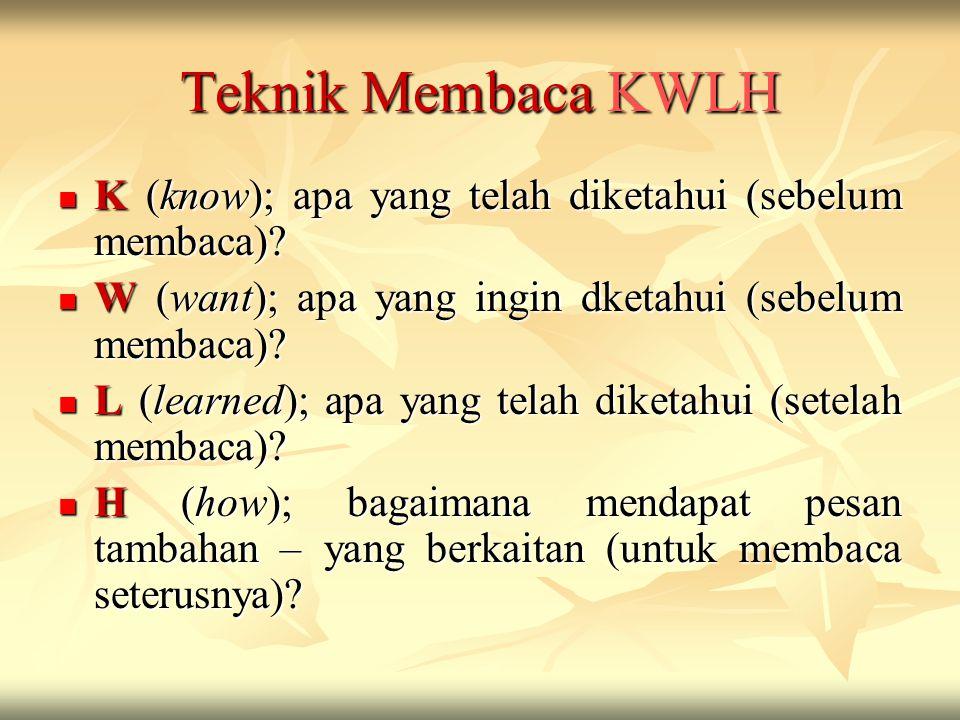Teknik Membaca KWLH K (know); apa yang telah diketahui (sebelum membaca) W (want); apa yang ingin dketahui (sebelum membaca)