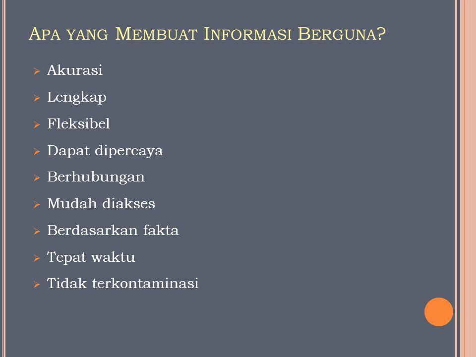 Apa yang Membuat Informasi Berguna