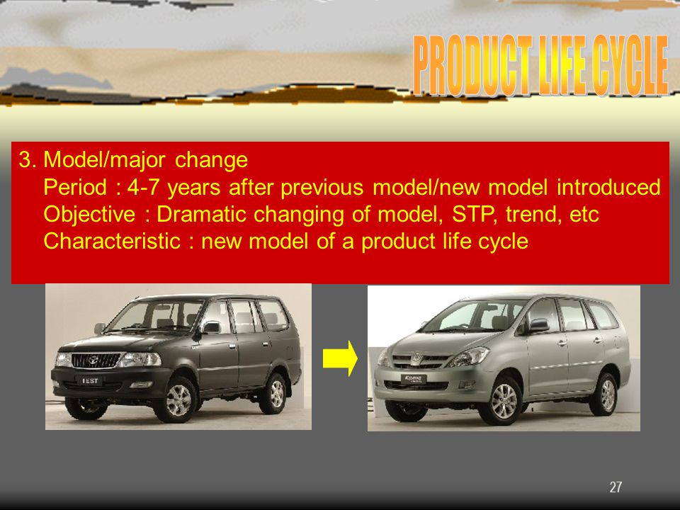 PRODUCT LIFE CYCLE 3. Model/major change