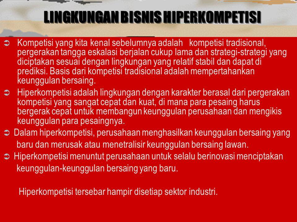 LINGKUNGAN BISNIS HIPERKOMPETISI