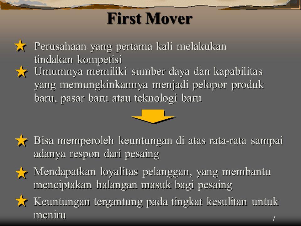 First Mover Perusahaan yang pertama kali melakukan tindakan kompetisi