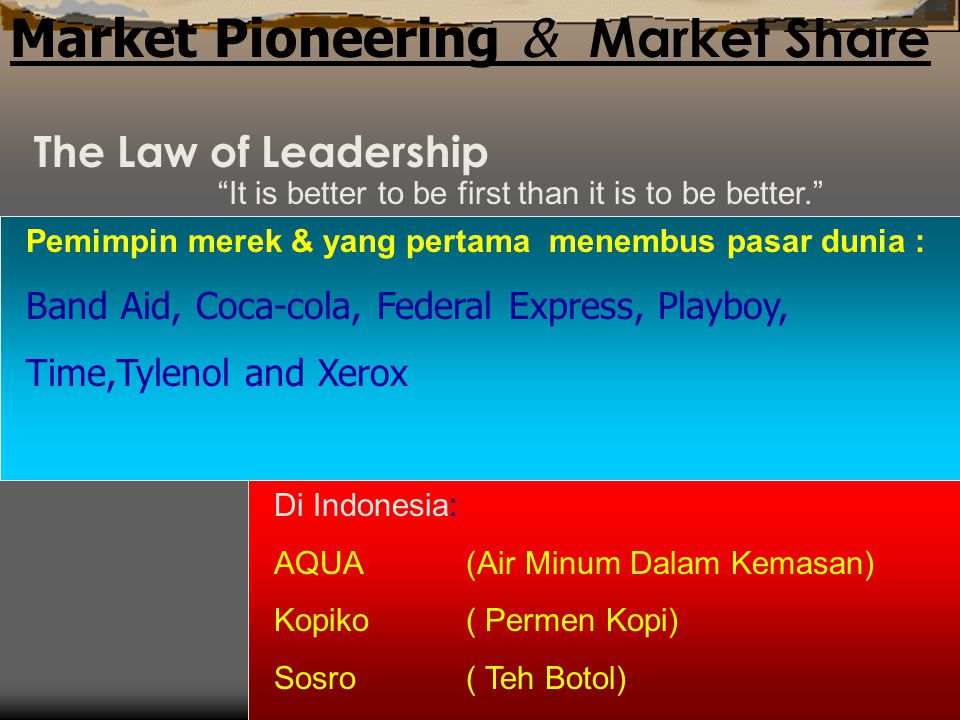 Market Pioneering & Market Share