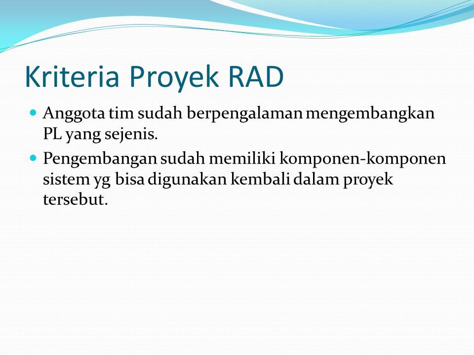 Kriteria Proyek RAD Anggota tim sudah berpengalaman mengembangkan PL yang sejenis.