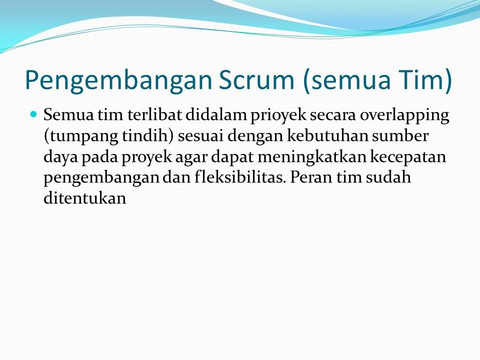Pengembangan Scrum (semua Tim)