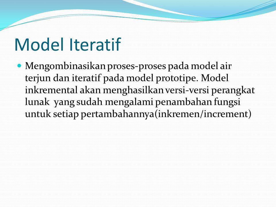 Model Iteratif