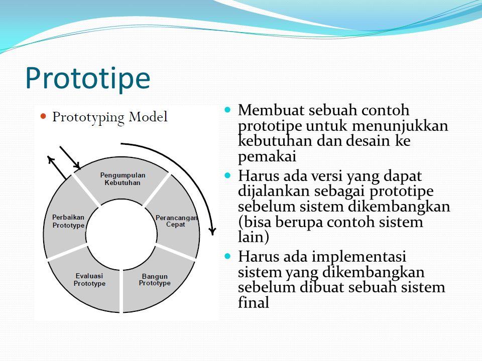 Prototipe Membuat sebuah contoh prototipe untuk menunjukkan kebutuhan dan desain ke pemakai.