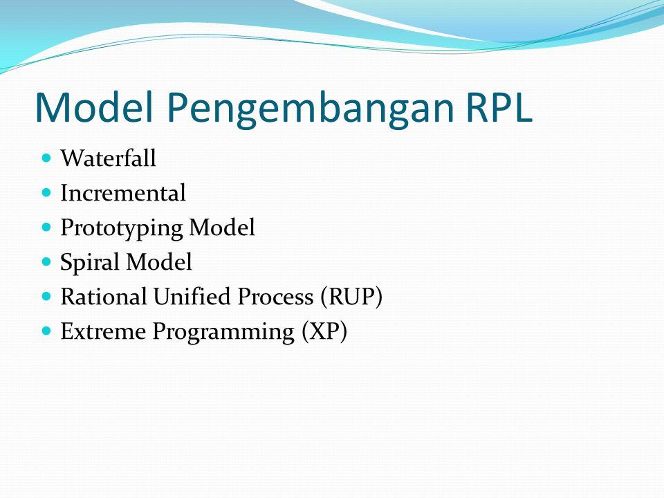 Model Pengembangan RPL