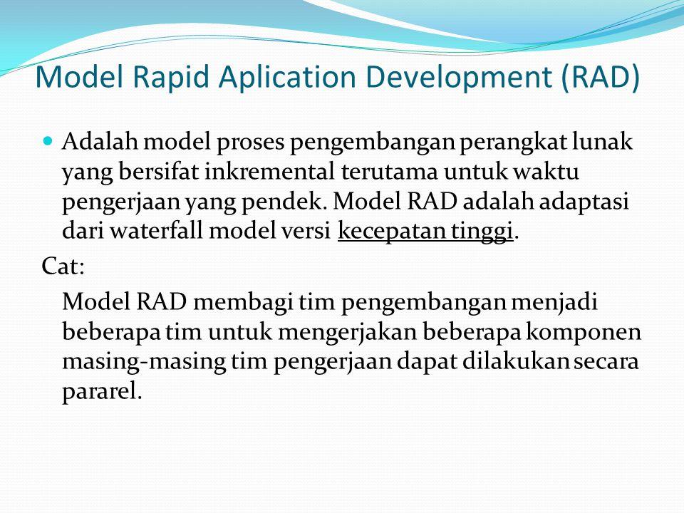 Model Rapid Aplication Development (RAD)