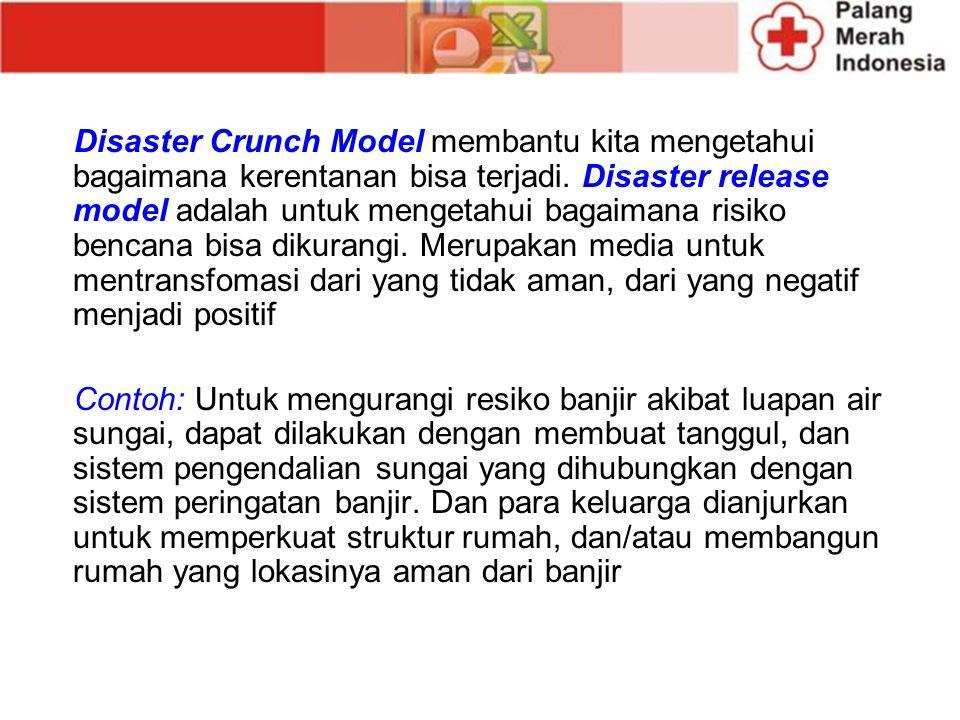 Disaster Crunch Model membantu kita mengetahui bagaimana kerentanan bisa terjadi. Disaster release model adalah untuk mengetahui bagaimana risiko bencana bisa dikurangi. Merupakan media untuk mentransfomasi dari yang tidak aman, dari yang negatif menjadi positif