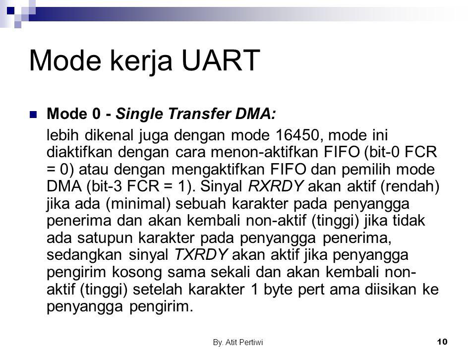 Mode kerja UART Mode 0 - Single Transfer DMA:
