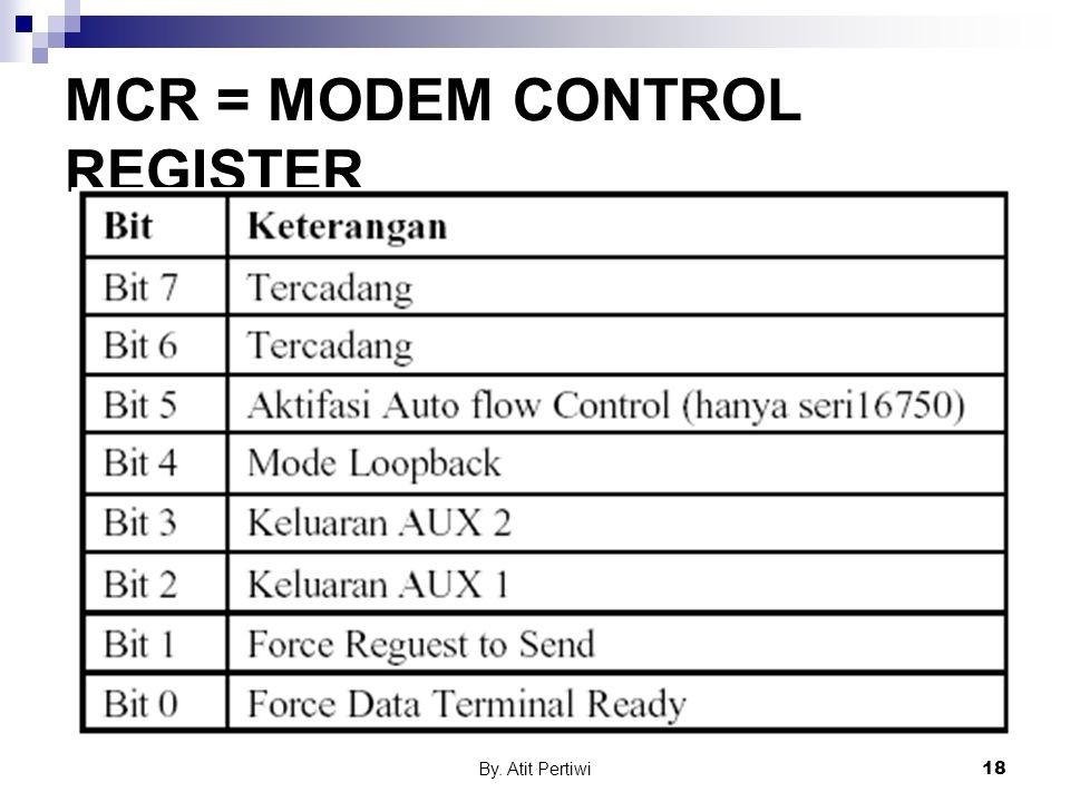 MCR = MODEM CONTROL REGISTER