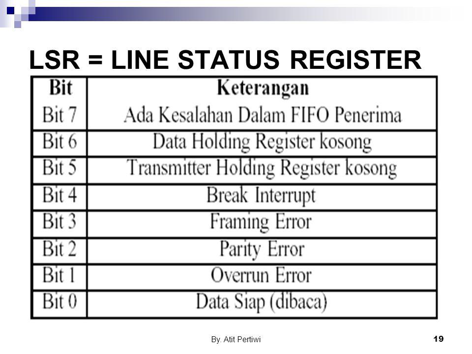 LSR = LINE STATUS REGISTER