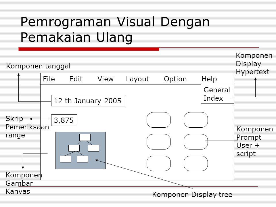 Pemrograman Visual Dengan Pemakaian Ulang
