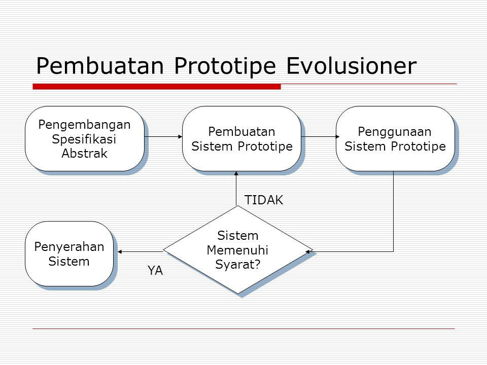 Pembuatan Prototipe Evolusioner