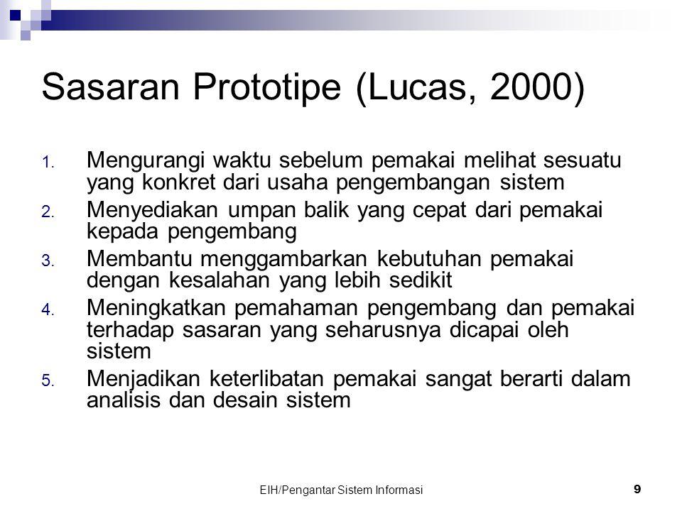 Sasaran Prototipe (Lucas, 2000)