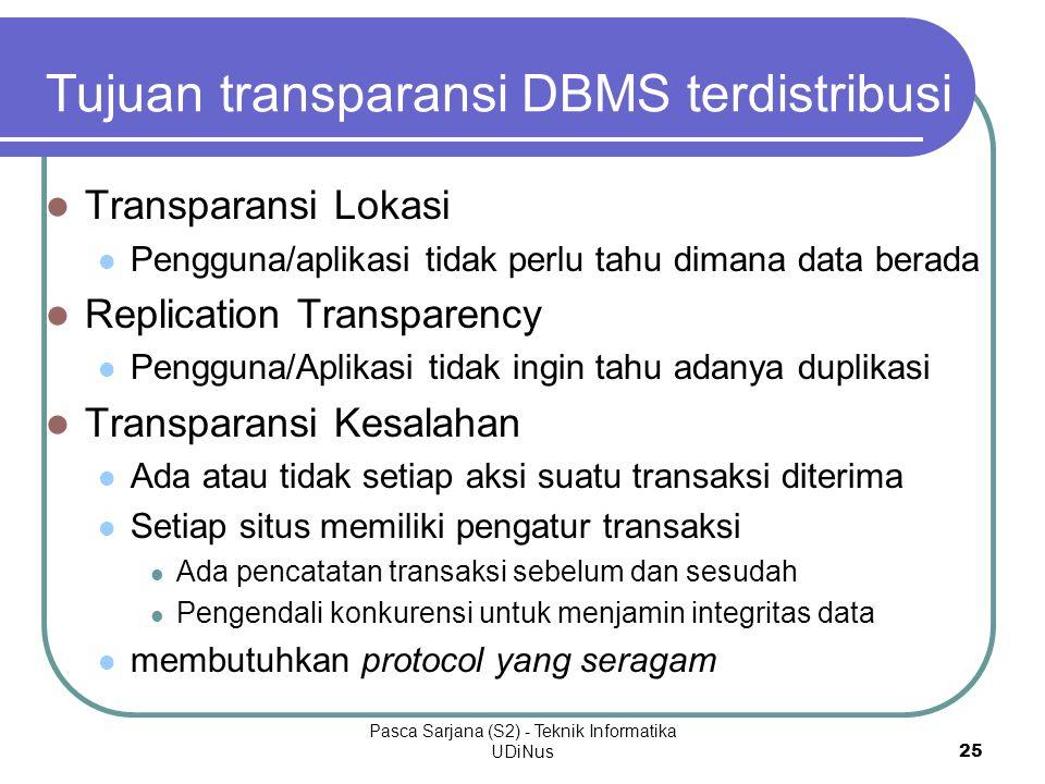 Tujuan transparansi DBMS terdistribusi