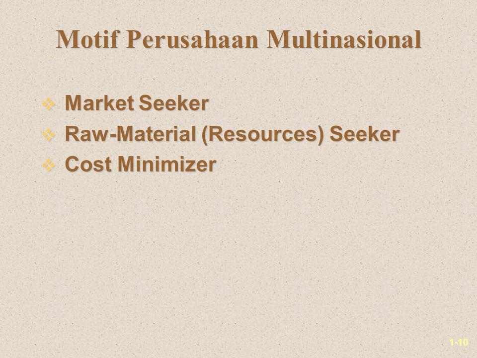 Motif Perusahaan Multinasional