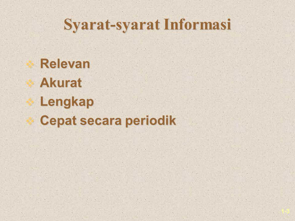 Syarat-syarat Informasi