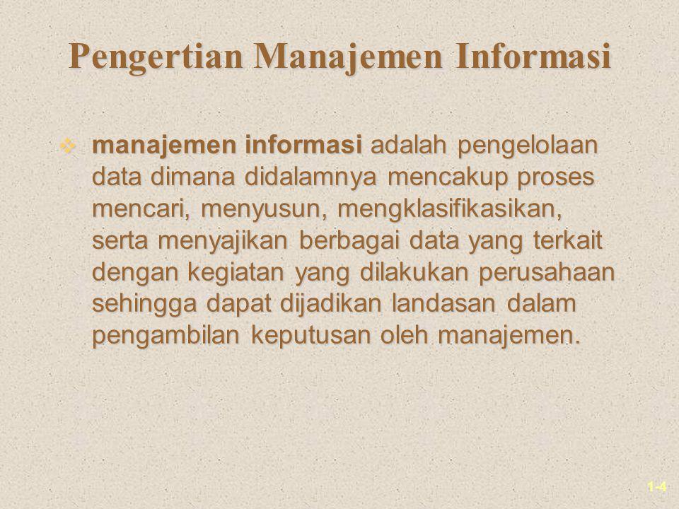 Pengertian Manajemen Informasi