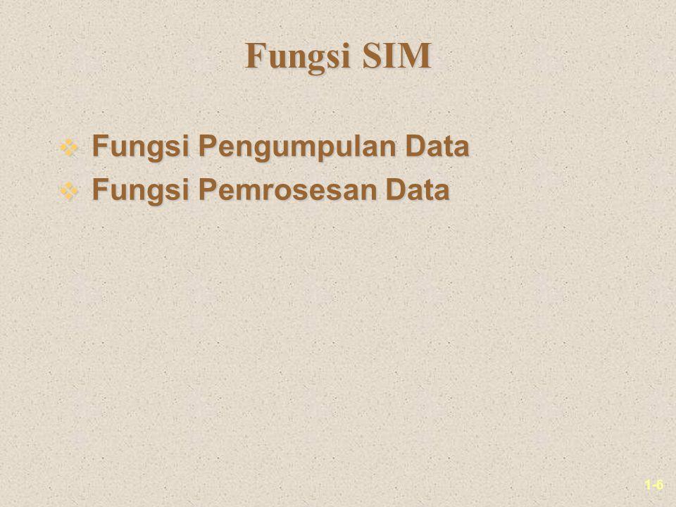 Fungsi SIM Fungsi Pengumpulan Data Fungsi Pemrosesan Data