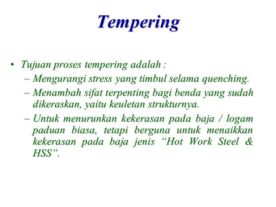 Tempering Tujuan proses tempering adalah :
