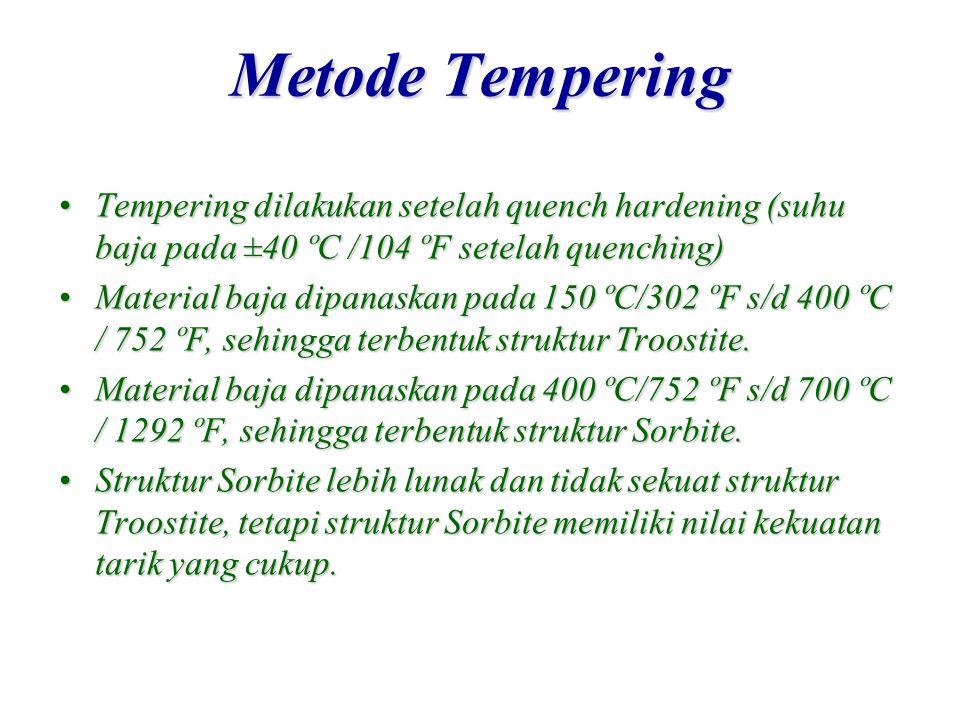 Metode Tempering Tempering dilakukan setelah quench hardening (suhu baja pada ±40 ºC /104 ºF setelah quenching)