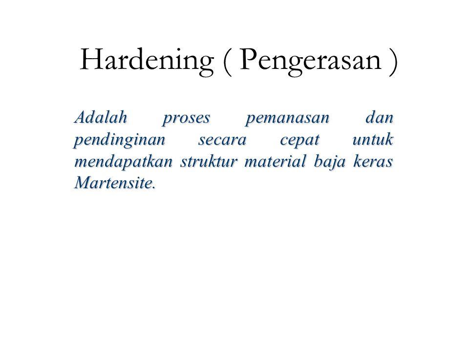 Hardening ( Pengerasan )