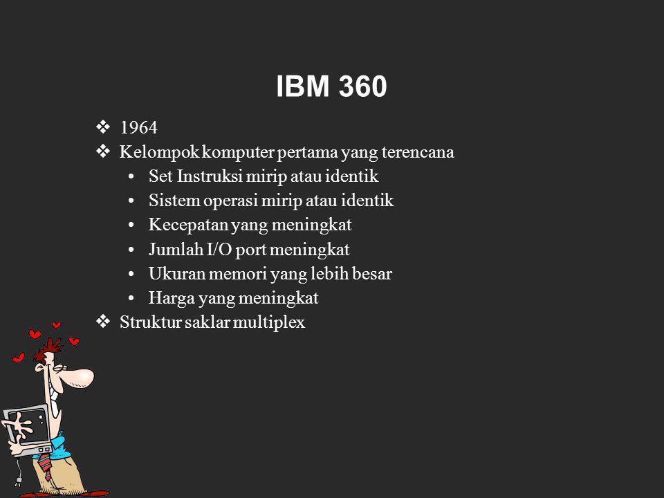 IBM 360 1964 Kelompok komputer pertama yang terencana