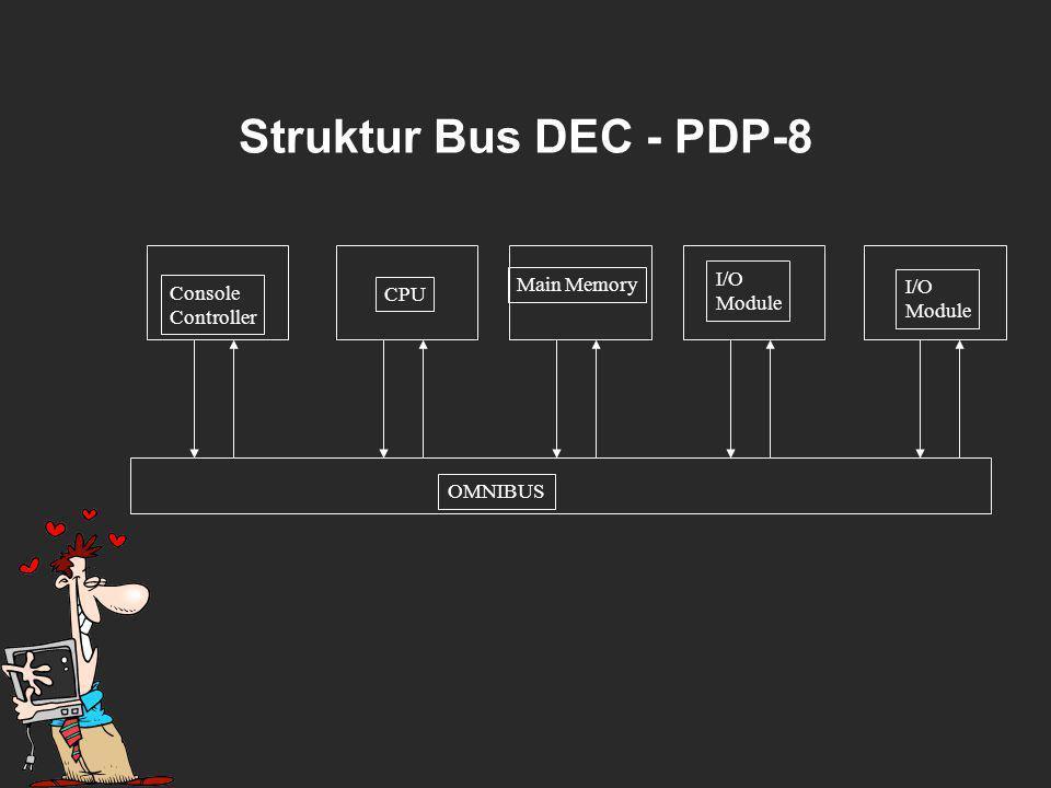 Struktur Bus DEC - PDP-8 I/O Main Memory I/O Console Module CPU Module