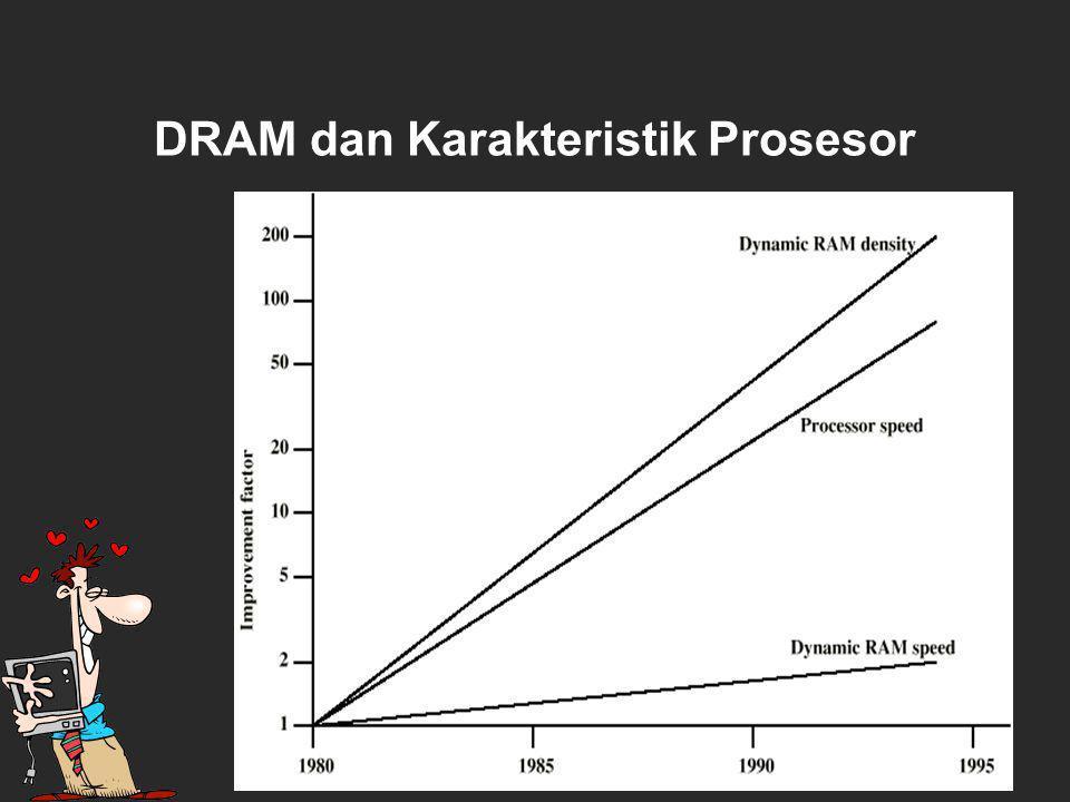 DRAM dan Karakteristik Prosesor