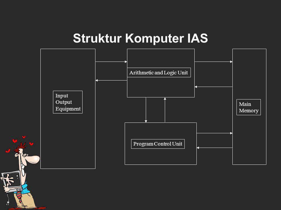 Struktur Komputer IAS Arithmetic and Logic Unit Input Output Equipment