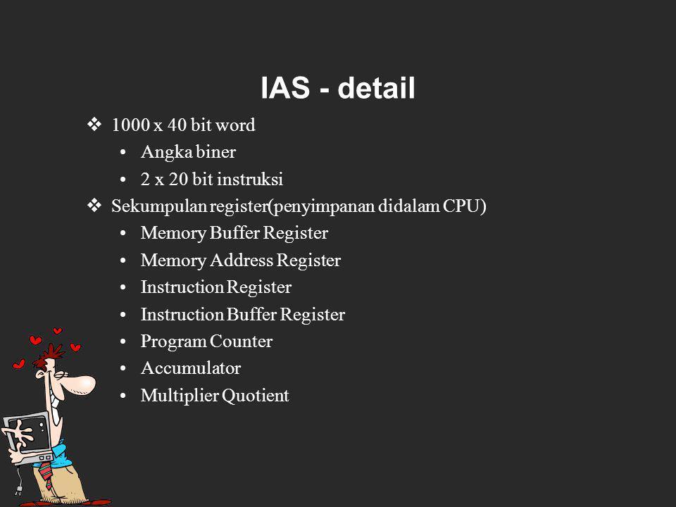 IAS - detail 1000 x 40 bit word Angka biner 2 x 20 bit instruksi