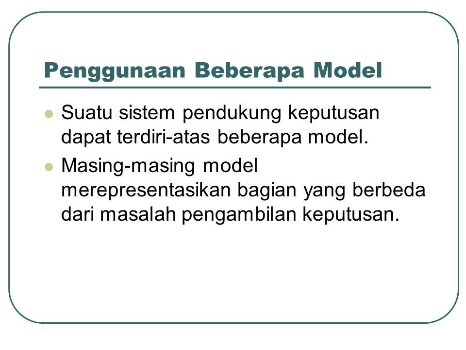 Penggunaan Beberapa Model