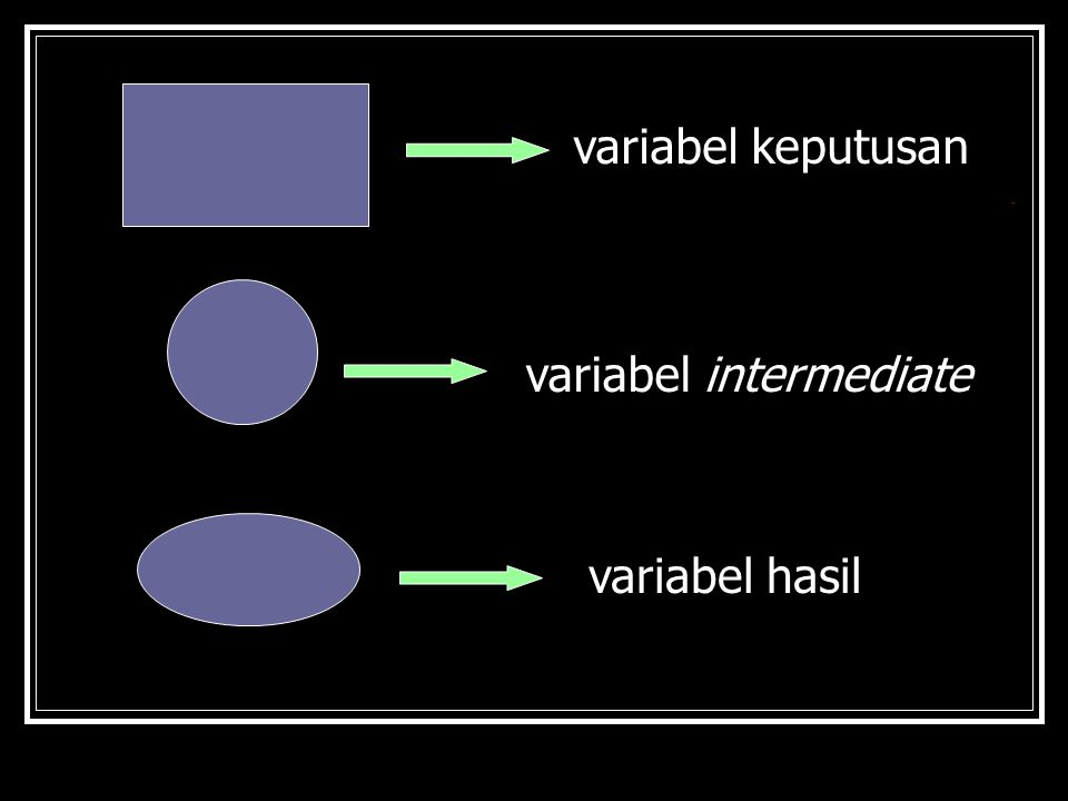 variabel keputusan variabel intermediate variabel hasil