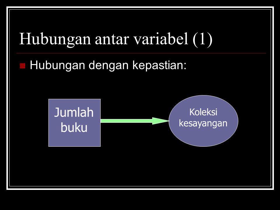 Hubungan antar variabel (1)
