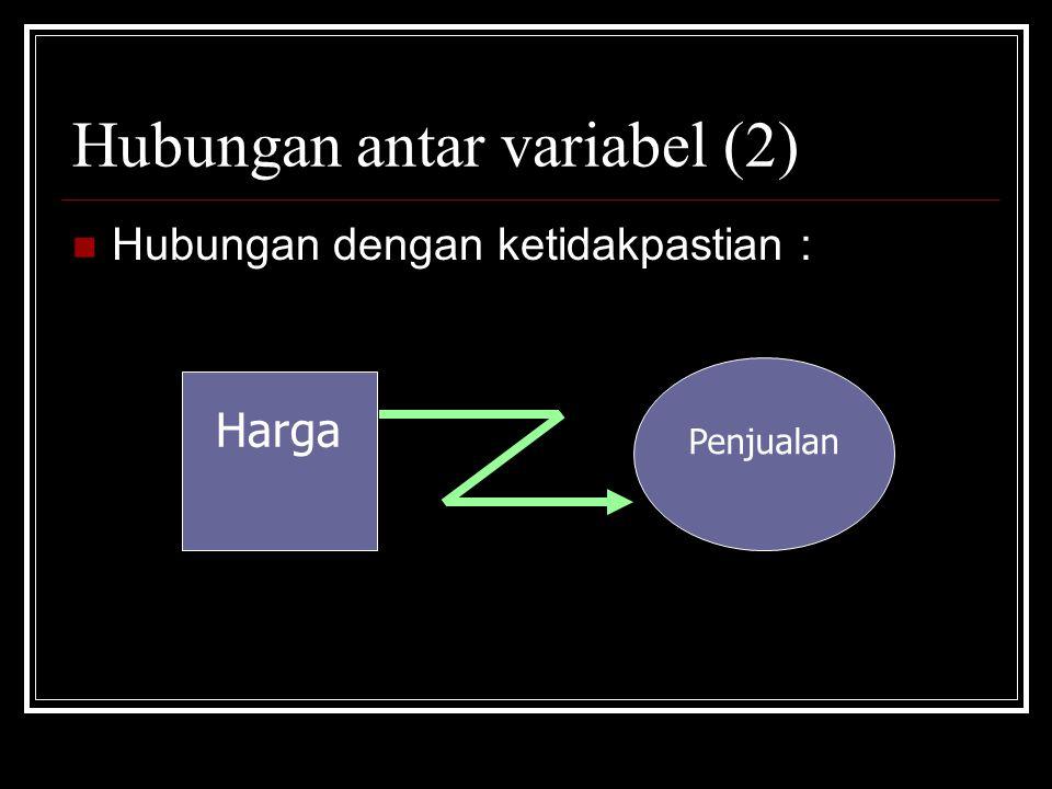 Hubungan antar variabel (2)