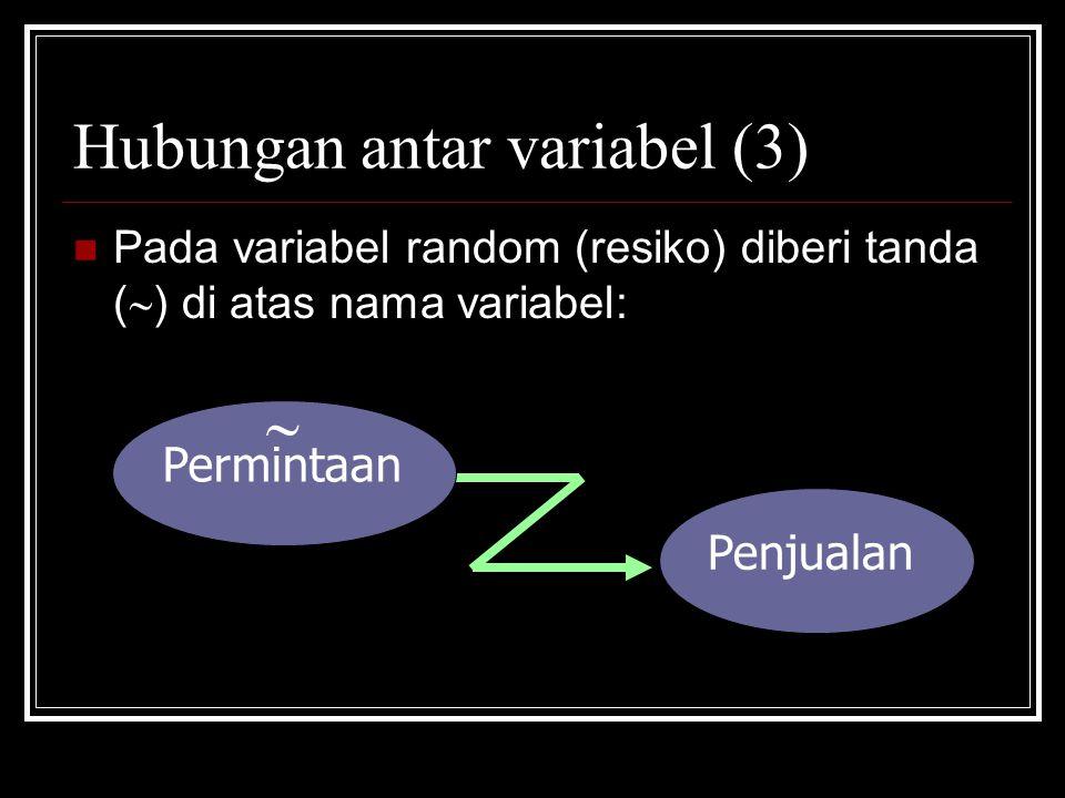 Hubungan antar variabel (3)