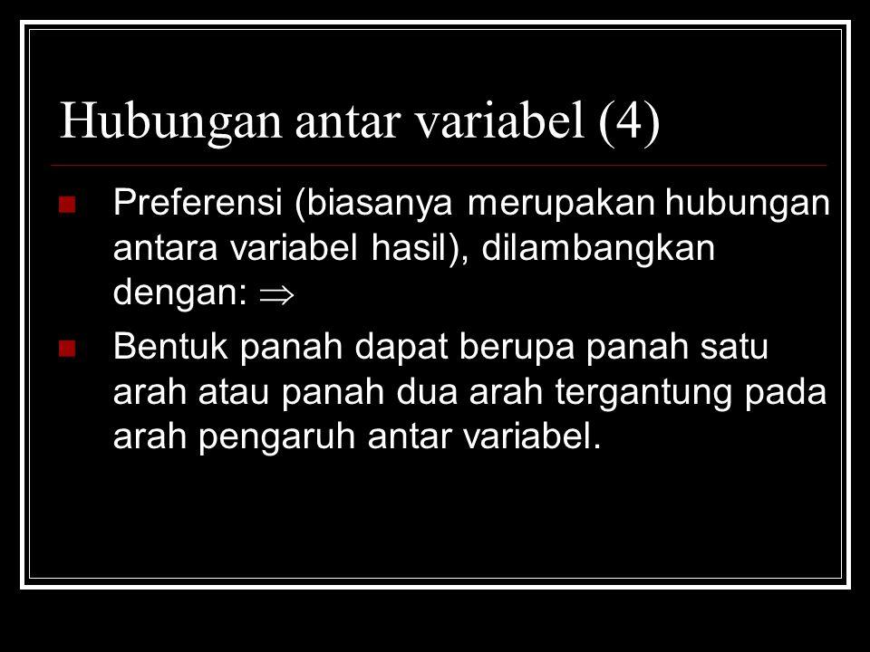 Hubungan antar variabel (4)