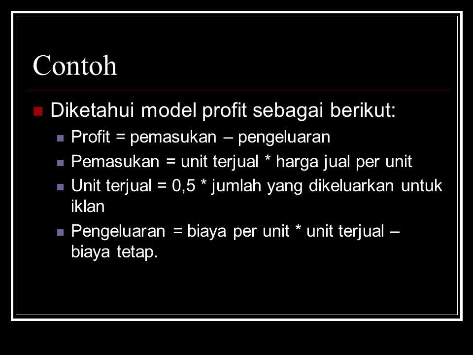 Contoh Diketahui model profit sebagai berikut: