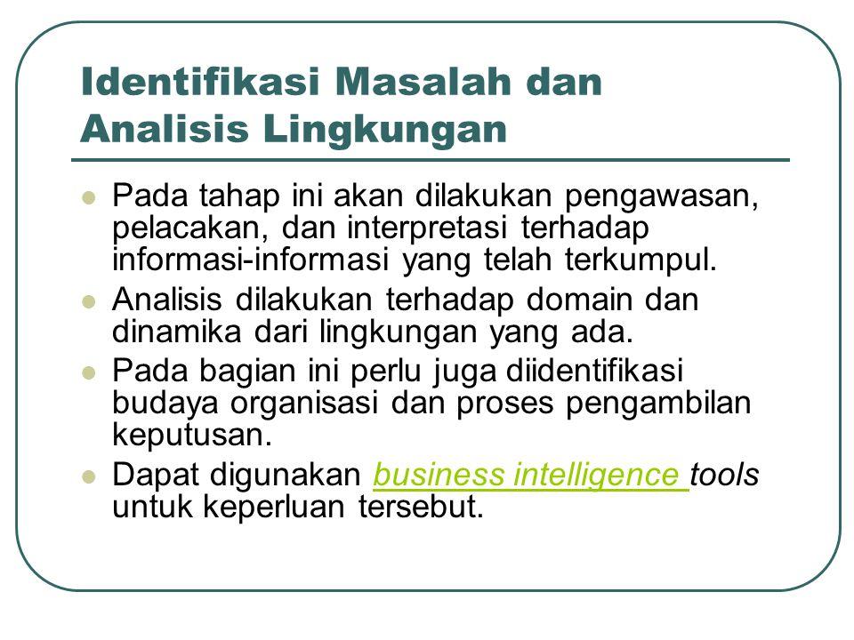 Identifikasi Masalah dan Analisis Lingkungan