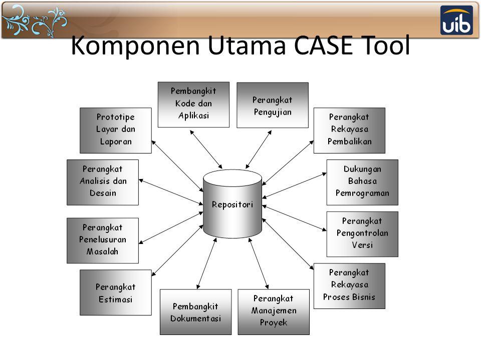 Komponen Utama CASE Tool