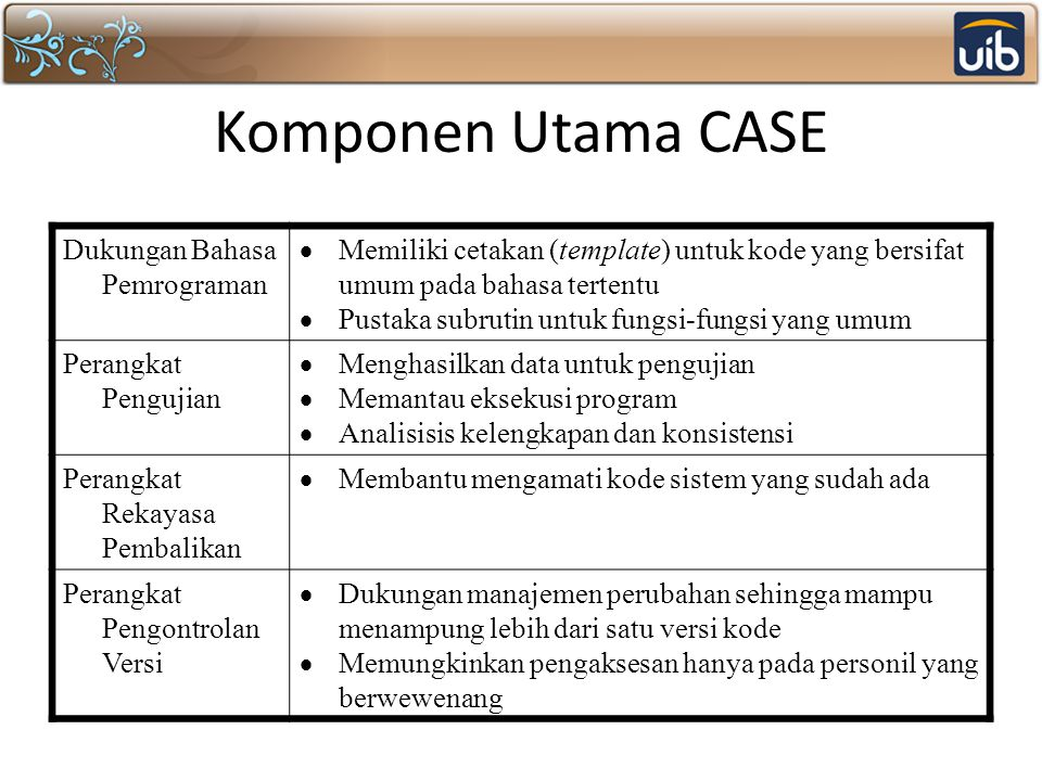 Komponen Utama CASE Dukungan Bahasa Pemrograman
