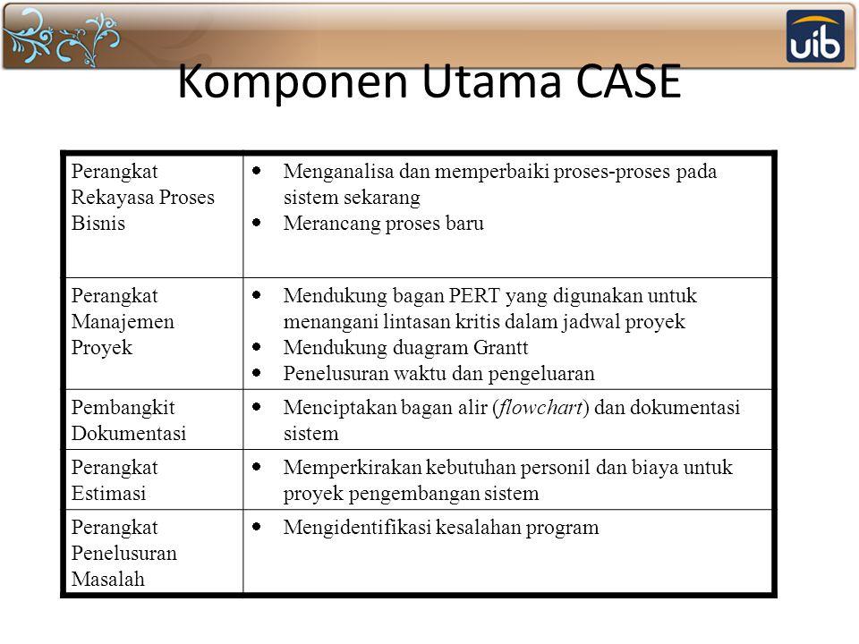 Komponen Utama CASE Perangkat Rekayasa Proses Bisnis
