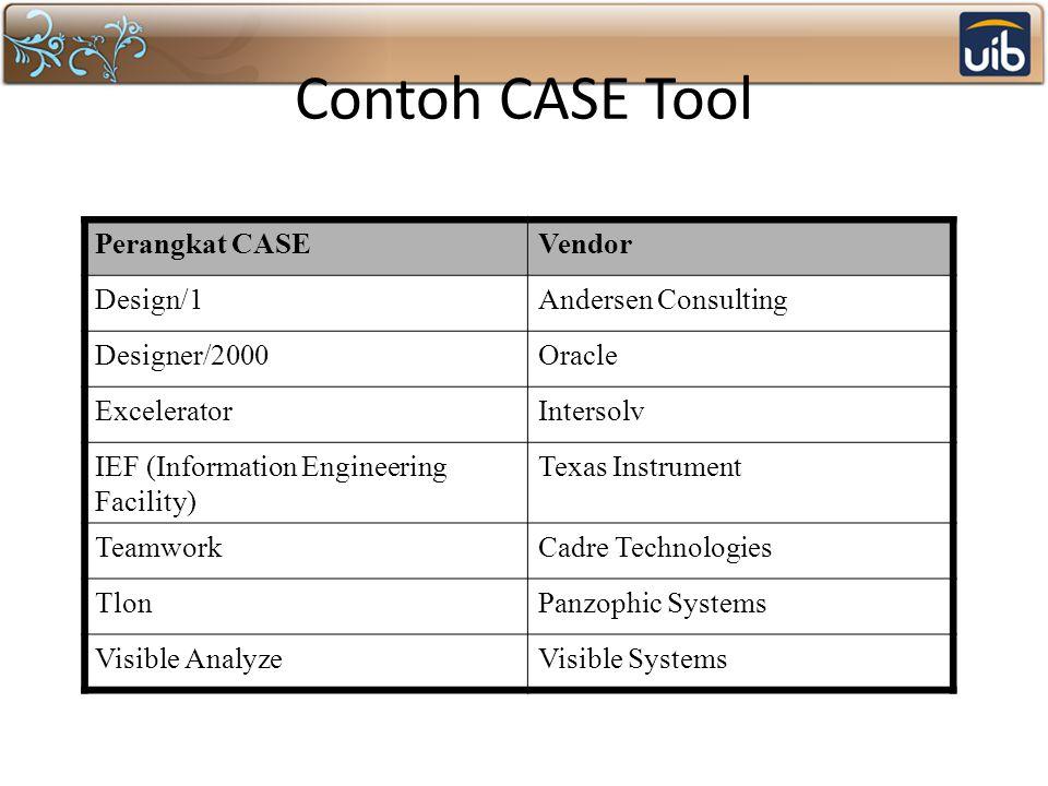 Contoh CASE Tool Perangkat CASE Vendor Design/1 Andersen Consulting